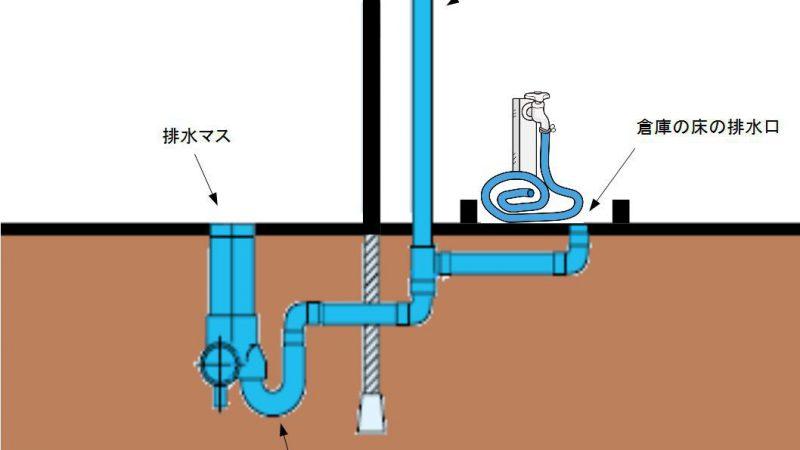 札幌市 豊平区 排水のあふれトラブル │高圧洗浄作業